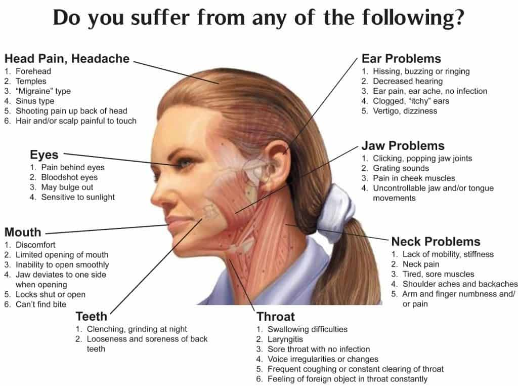 signs of tmj