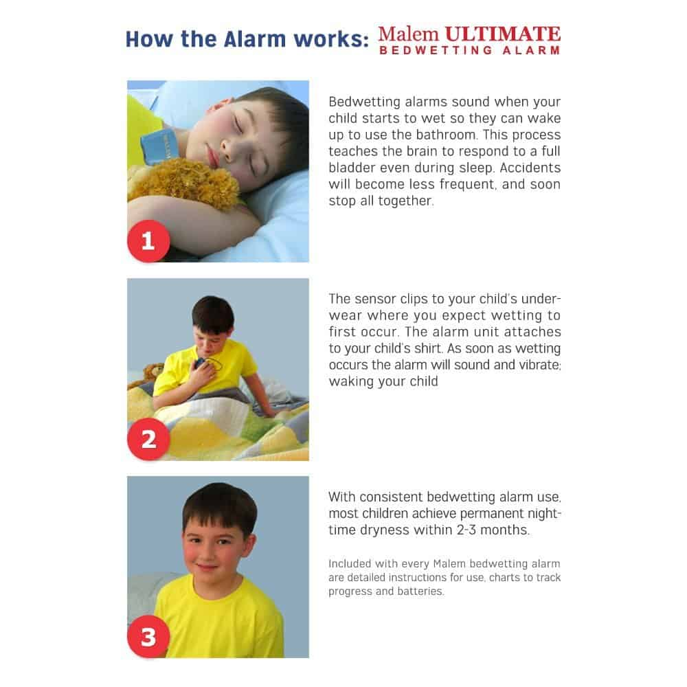 Malem Ultimate Bedwetting Reviews 2019 2